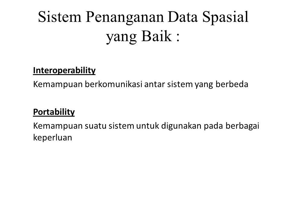 Sistem Penanganan Data Spasial yang Baik : Interoperability Kemampuan berkomunikasi antar sistem yang berbeda Portability Kemampuan suatu sistem untuk digunakan pada berbagai keperluan
