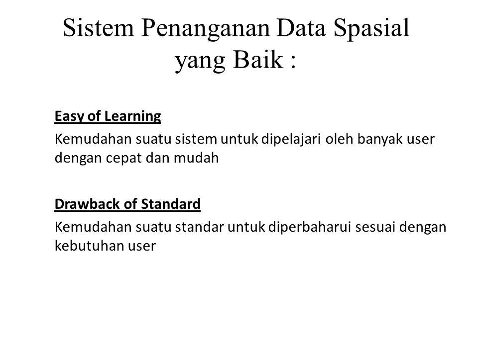 Sistem Penanganan Data Spasial yang Baik : Easy of Learning Kemudahan suatu sistem untuk dipelajari oleh banyak user dengan cepat dan mudah Drawback of Standard Kemudahan suatu standar untuk diperbaharui sesuai dengan kebutuhan user