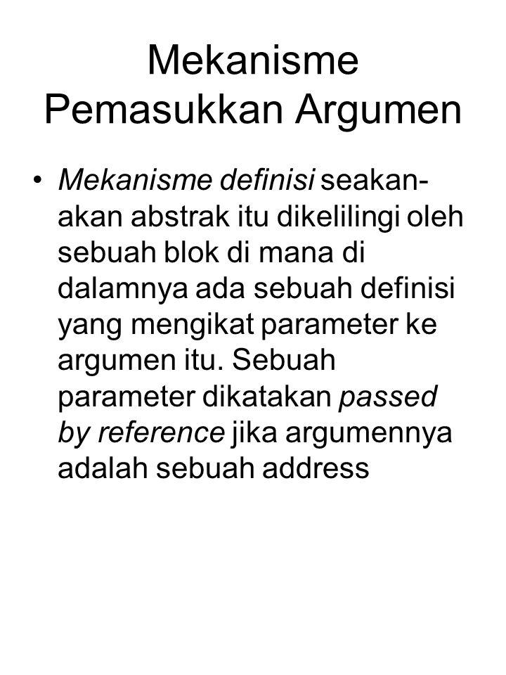 Mekanisme Pemasukkan Argumen Mekanisme definisi seakan- akan abstrak itu dikelilingi oleh sebuah blok di mana di dalamnya ada sebuah definisi yang mengikat parameter ke argumen itu.
