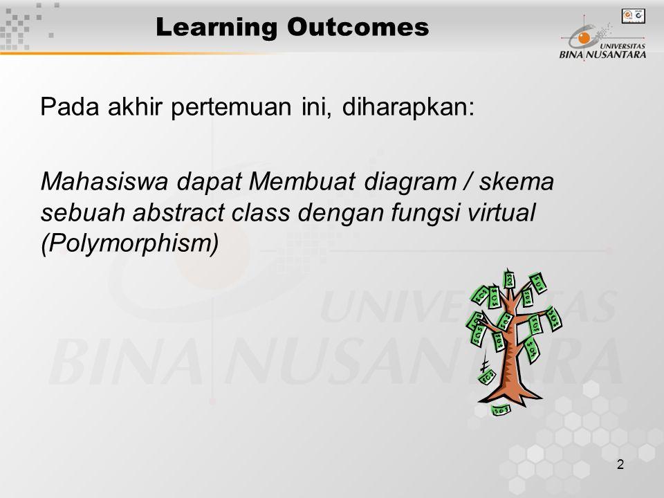 2 Learning Outcomes Pada akhir pertemuan ini, diharapkan: Mahasiswa dapat Membuat diagram / skema sebuah abstract class dengan fungsi virtual (Polymorphism)