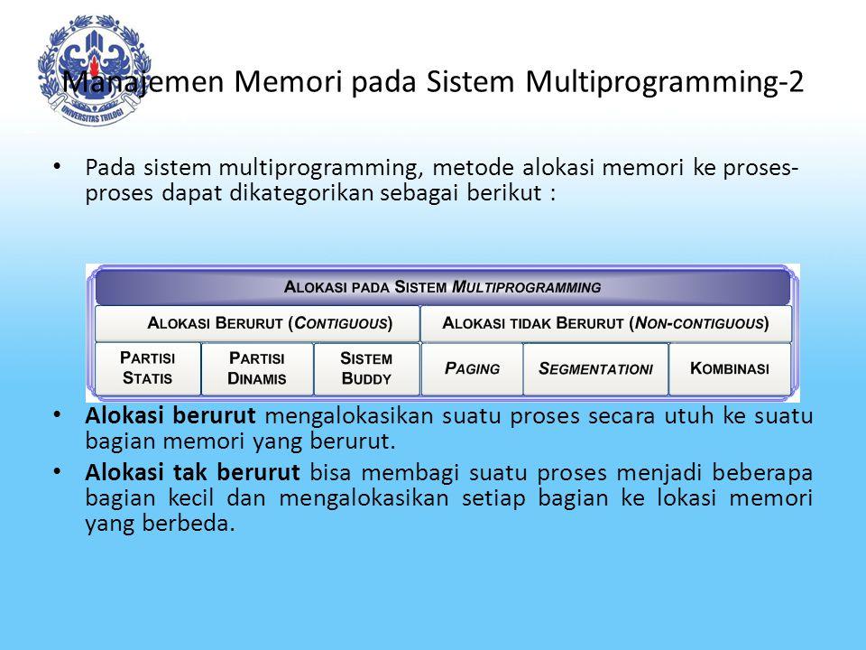 Manajemen Memori pada Sistem Multiprogramming-3 Alokasi berurut dan tak berurut