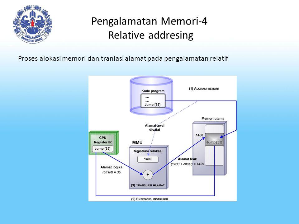 Pengalamatan Memori-5 Logical addresing Alamat pada kode program merupakan alamat logika yang perlu di translasikan ke alamat fisik memori utama saat eksekusi.