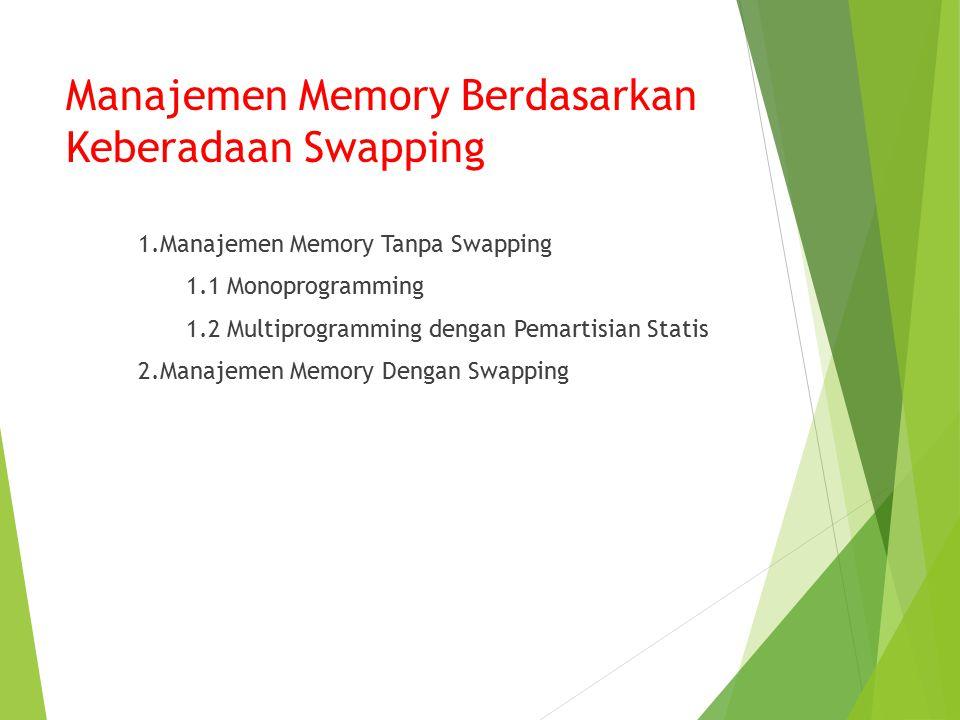 1.Manajemen Memory Tanpa Swapping 1.1 Monoprogramming  Satu proses yang berjalan pada satu waktu  Satu proses menggunakan semua memory  Memuatkan program ke seluruh memory  Program mengambil kendali seluruh mesin
