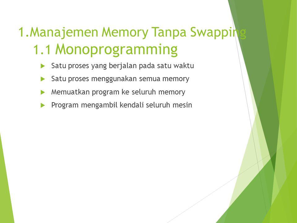 Embedded System Teknik Monoprogramming yang masih digunakan untuk keperluan yang spesifik