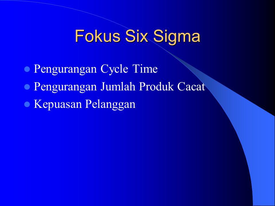 METODOLOGI SIX SIGMA PERTEMUAN 10 (Six Sigma Sebagai Sistem Pengukuran) OLEH: EMELIA SARI