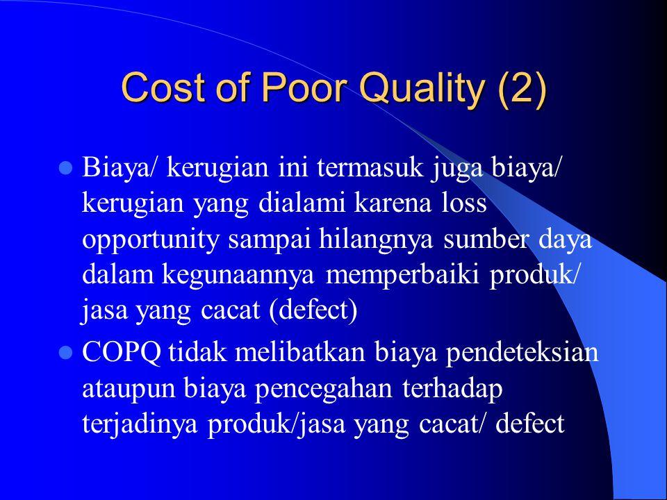 Cost of Poor Quality COPQ satuan pengukuran yang juga digunakan dalam metode six sigma COPQ : biaya-biaya atau kerugian yang dikeluarkan, yang diasosiasikan dengan penetapan kualitas produk atau jasa yang tidak bagus (cacat/ defect) COPQ melibatkan biaya-biaya yang mengisi gap antara biaya/ kerugian kualitas produk yang diinginkan dengan biaya/ kerugian kualitas produk/ jasa aktual