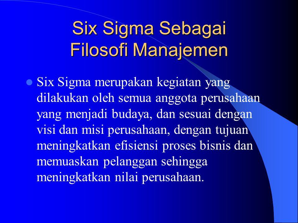 2 Arti Penting Six Sigma Six Sigma sebagai filosofi manajemen Six Sigma sebagai sistem pengukuran