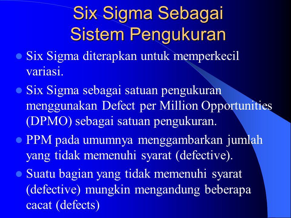 Six Sigma Sebagai Filosofi Manajemen Six Sigma merupakan kegiatan yang dilakukan oleh semua anggota perusahaan yang menjadi budaya, dan sesuai dengan
