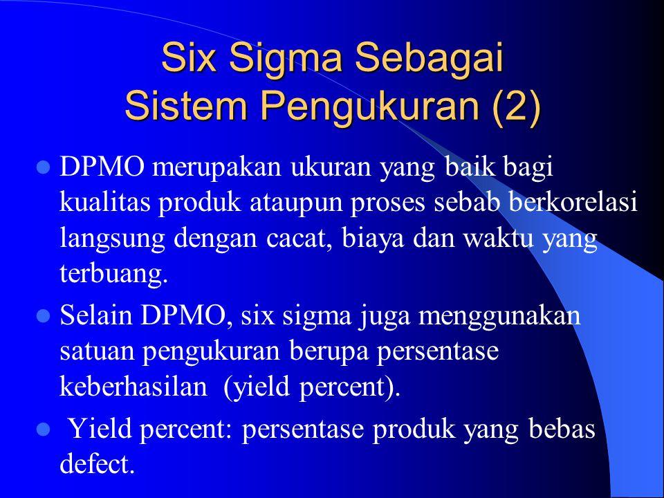 Six Sigma Sebagai Sistem Pengukuran Six Sigma diterapkan untuk memperkecil variasi. Six Sigma sebagai satuan pengukuran menggunakan Defect per Million