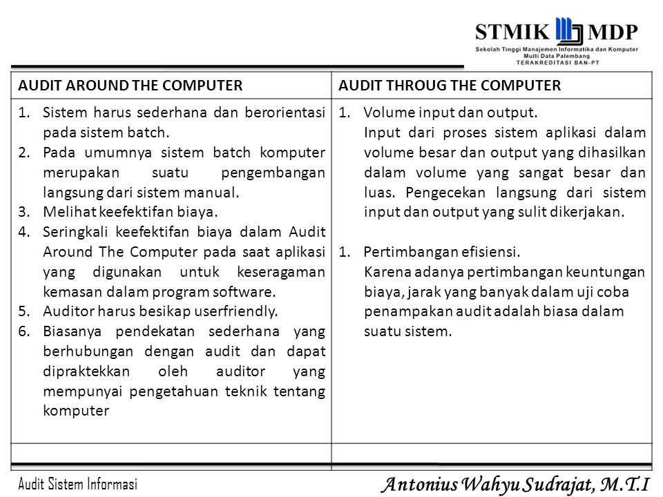 Audit Sistem Informasi Antonius Wahyu Sudrajat, M.T.I AUDIT AROUND THE COMPUTERAUDIT THROUG THE COMPUTER 1.Sistem harus sederhana dan berorientasi pad