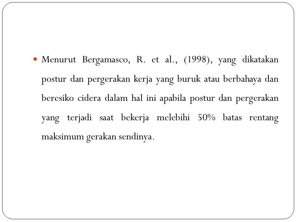 Menurut Bergamasco, R. et al., (1998), yang dikatakan postur dan pergerakan kerja yang buruk atau berbahaya dan beresiko cidera dalam hal ini apabila