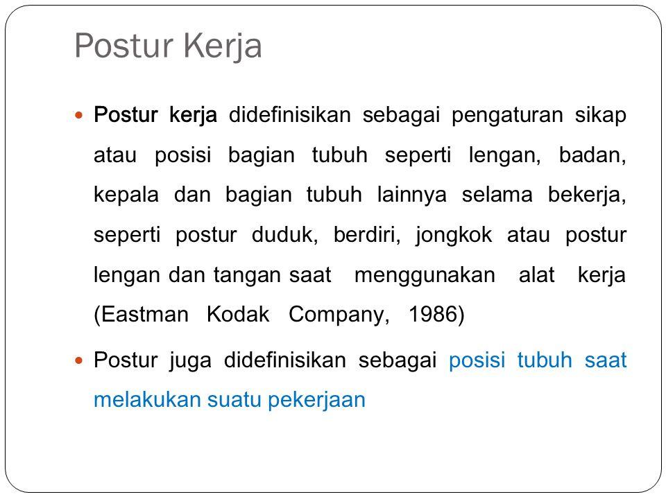 Di Indonesia sendiri,hal ini umumnya dikarenakan oleh adanya ketidaksesuaian antara ukuran alat dan stasiun kerja dengan ukuran tubuh pekerja (Tarwaka, 2004).