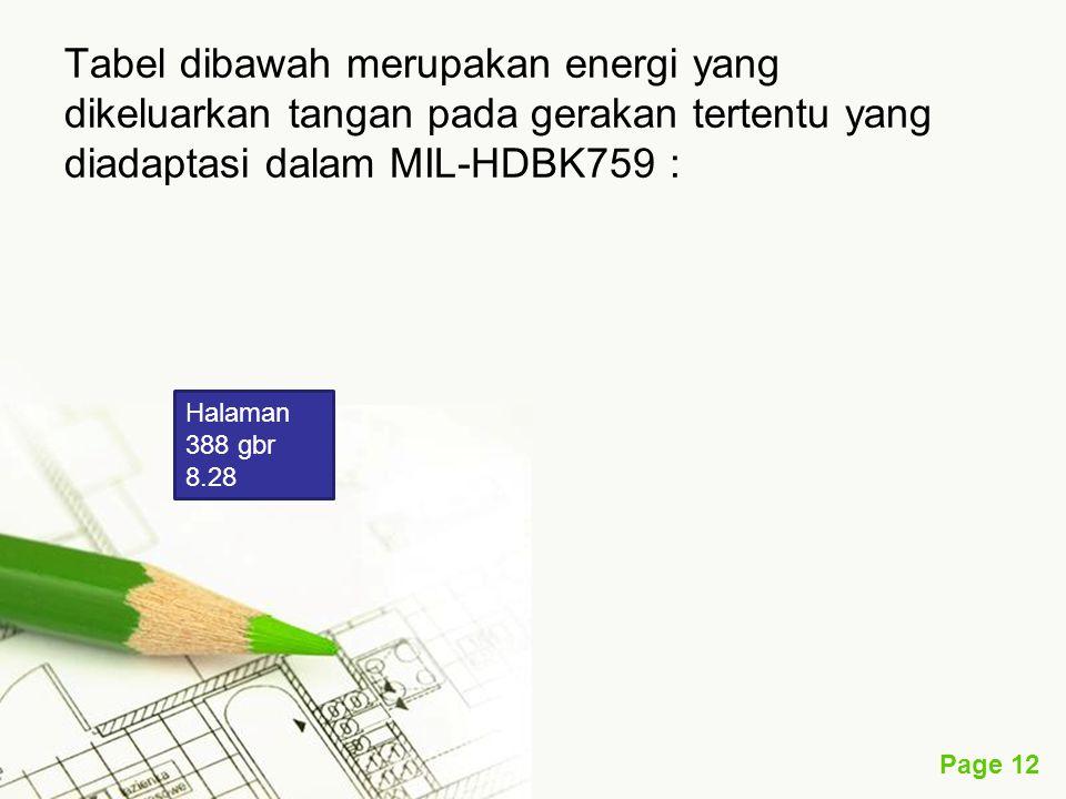 Page 12 Tabel dibawah merupakan energi yang dikeluarkan tangan pada gerakan tertentu yang diadaptasi dalam MIL-HDBK759 : Halaman 388 gbr 8.28