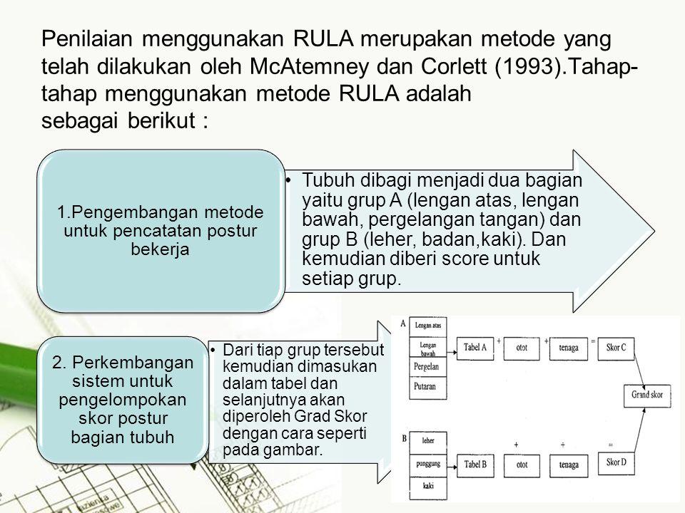 Page 18 Penilaian menggunakan RULA merupakan metode yang telah dilakukan oleh McAtemney dan Corlett (1993).Tahap- tahap menggunakan metode RULA adalah sebagai berikut : Tubuh dibagi menjadi dua bagian yaitu grup A (lengan atas, lengan bawah, pergelangan tangan) dan grup B (leher, badan,kaki).