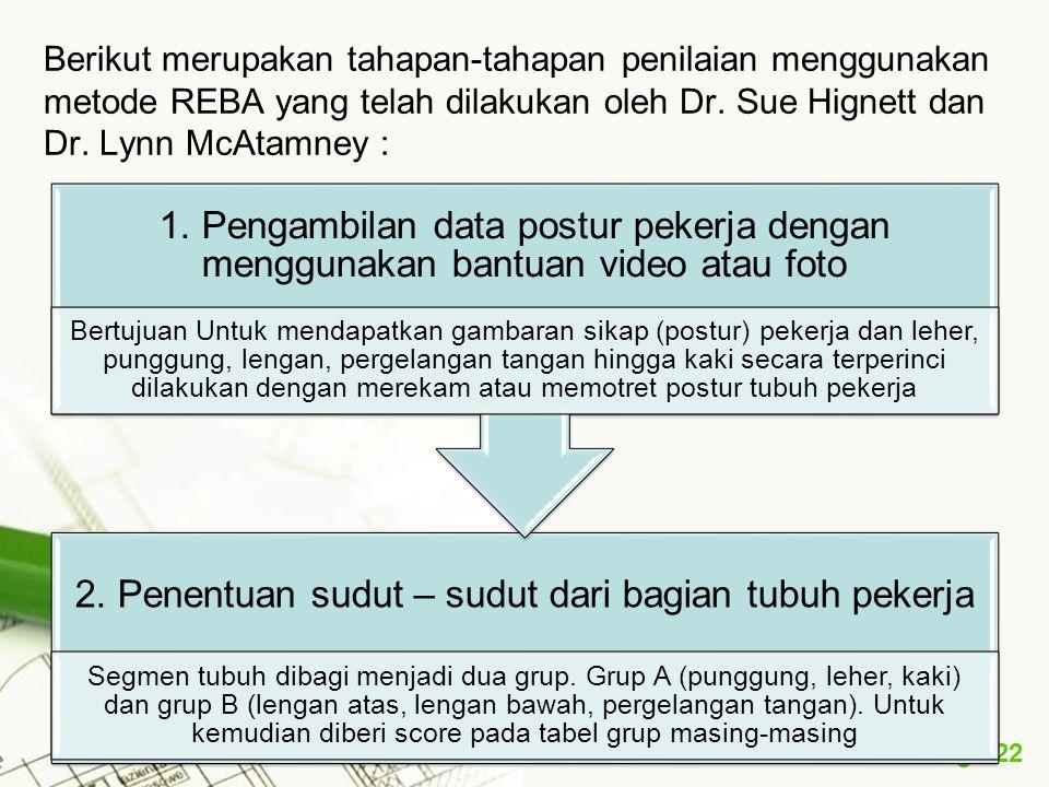 Page 22 Berikut merupakan tahapan-tahapan penilaian menggunakan metode REBA yang telah dilakukan oleh Dr.