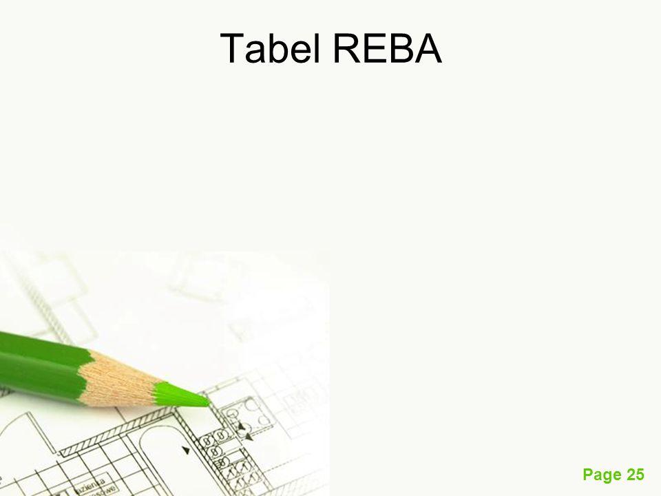 Page 25 Tabel REBA
