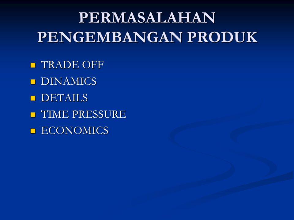 PERMASALAHAN PENGEMBANGAN PRODUK TRADE OFF TRADE OFF DINAMICS DINAMICS DETAILS DETAILS TIME PRESSURE TIME PRESSURE ECONOMICS ECONOMICS