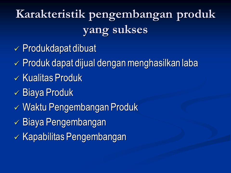 Karakteristik pengembangan produk yang sukses Produkdapat dibuat Produkdapat dibuat Produk dapat dijual dengan menghasilkan laba Produk dapat dijual dengan menghasilkan laba Kualitas Produk Kualitas Produk Biaya Produk Biaya Produk Waktu Pengembangan Produk Waktu Pengembangan Produk Biaya Pengembangan Biaya Pengembangan Kapabilitas Pengembangan Kapabilitas Pengembangan