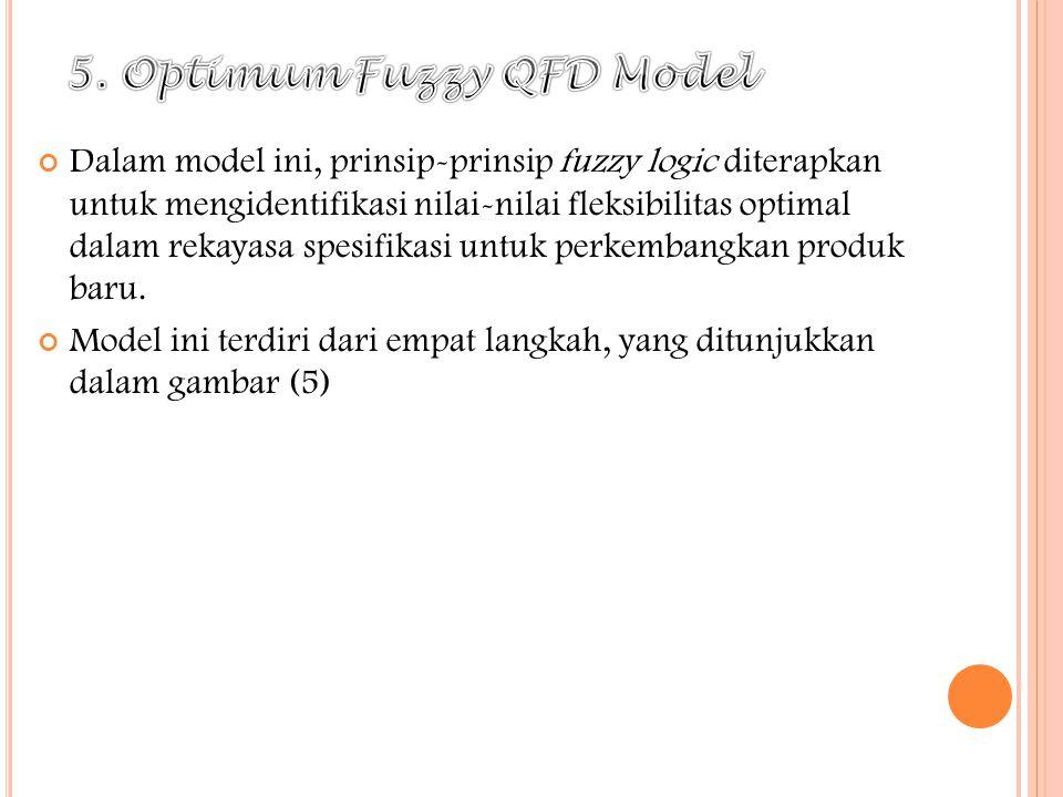 Dalam model ini, prinsip-prinsip fuzzy logic diterapkan untuk mengidentifikasi nilai-nilai fleksibilitas optimal dalam rekayasa spesifikasi untuk perk