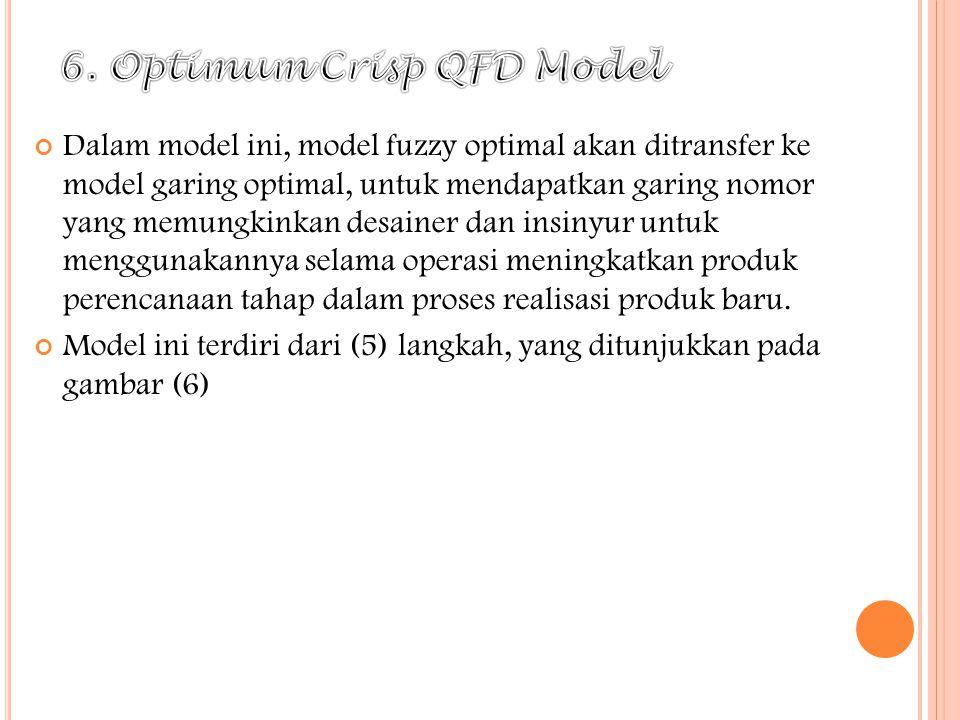 Dalam model ini, model fuzzy optimal akan ditransfer ke model garing optimal, untuk mendapatkan garing nomor yang memungkinkan desainer dan insinyur u