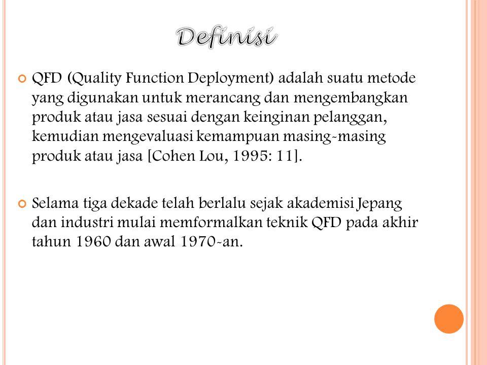 QFD (Quality Function Deployment) adalah suatu metode yang digunakan untuk merancang dan mengembangkan produk atau jasa sesuai dengan keinginan pelang