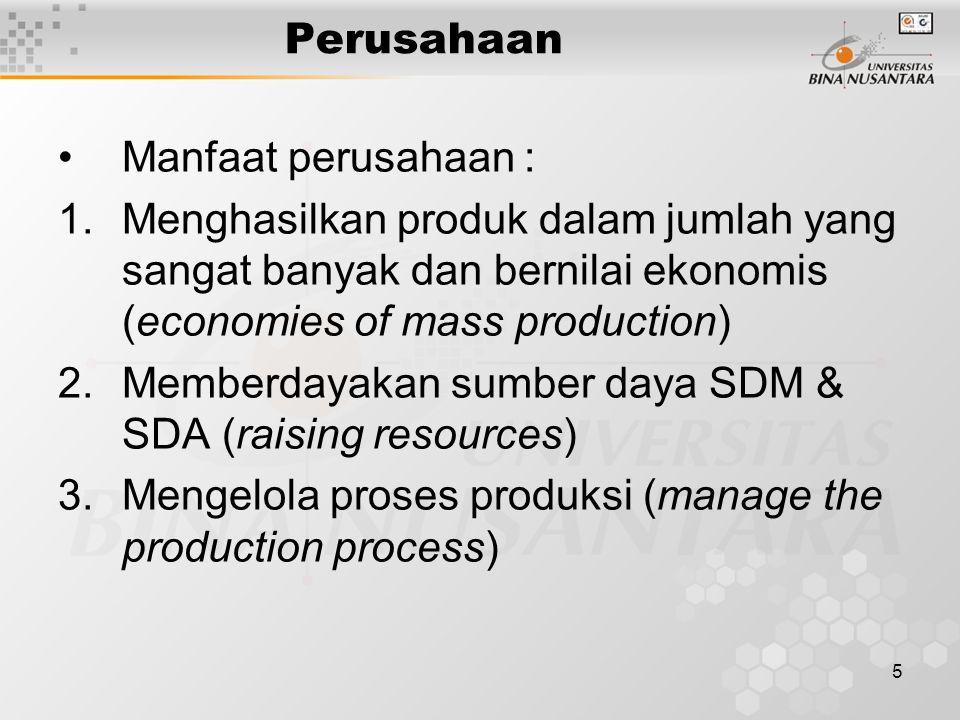 5 Perusahaan Manfaat perusahaan : 1.Menghasilkan produk dalam jumlah yang sangat banyak dan bernilai ekonomis (economies of mass production) 2.Memberdayakan sumber daya SDM & SDA (raising resources) 3.Mengelola proses produksi (manage the production process)