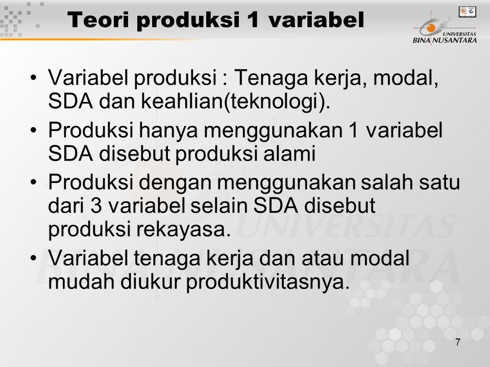 7 Teori produksi 1 variabel Variabel produksi : Tenaga kerja, modal, SDA dan keahlian(teknologi).