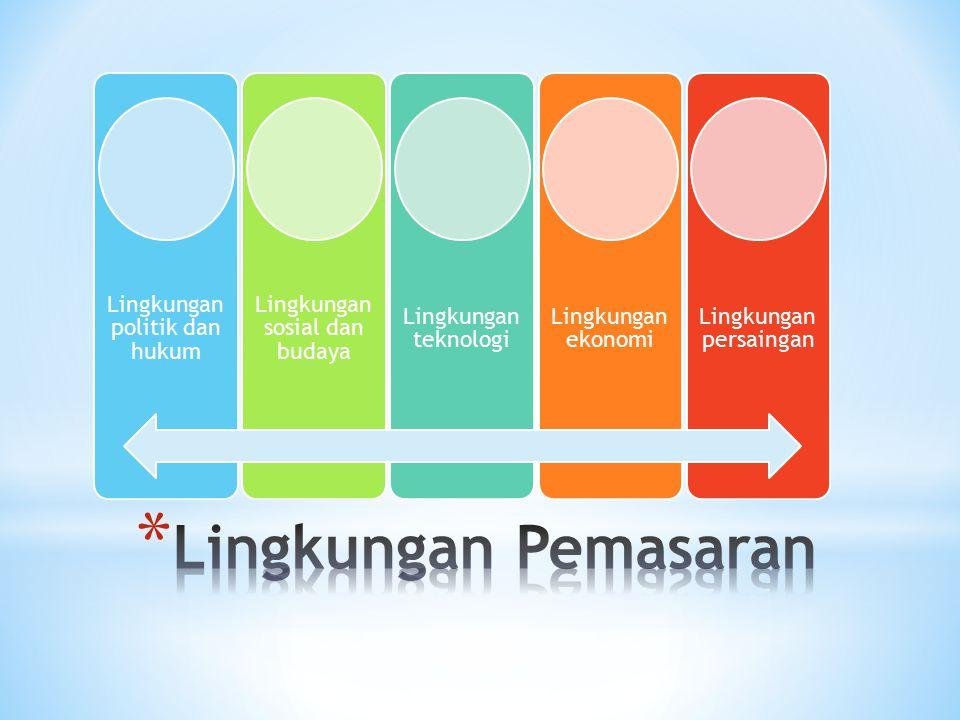 Lingkungan politik dan hukum Lingkungan sosial dan budaya Lingkungan teknologi Lingkungan ekonomi Lingkungan persaingan