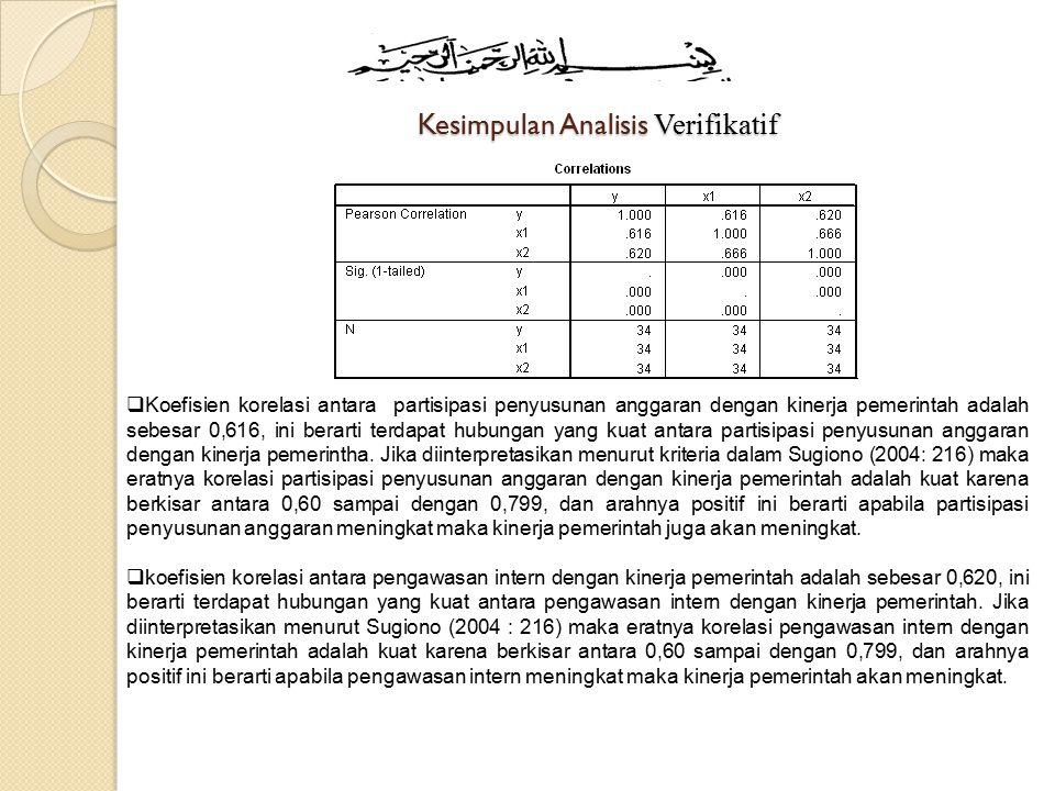 Kesimpulan Analisis Verifikatif  Koefisien korelasi antara partisipasi penyusunan anggaran dengan kinerja pemerintah adalah sebesar 0,616, ini berart