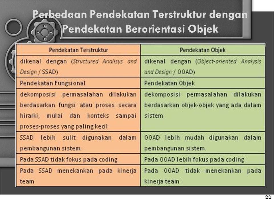 Perbedaan Pendekatan Terstruktur dengan Pendekatan Berorientasi Objek 22