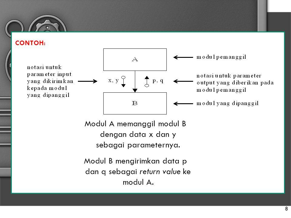 8 Modul A memanggil modul B dengan data x dan y sebagai parameternya. Modul B mengirimkan data p dan q sebagai return value ke modul A. CONTOH:
