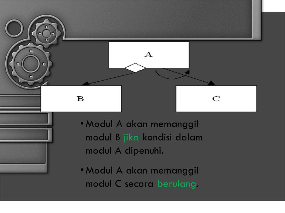 Modul A akan memanggil modul B jika kondisi dalam modul A dipenuhi. Modul A akan memanggil modul C secara berulang.