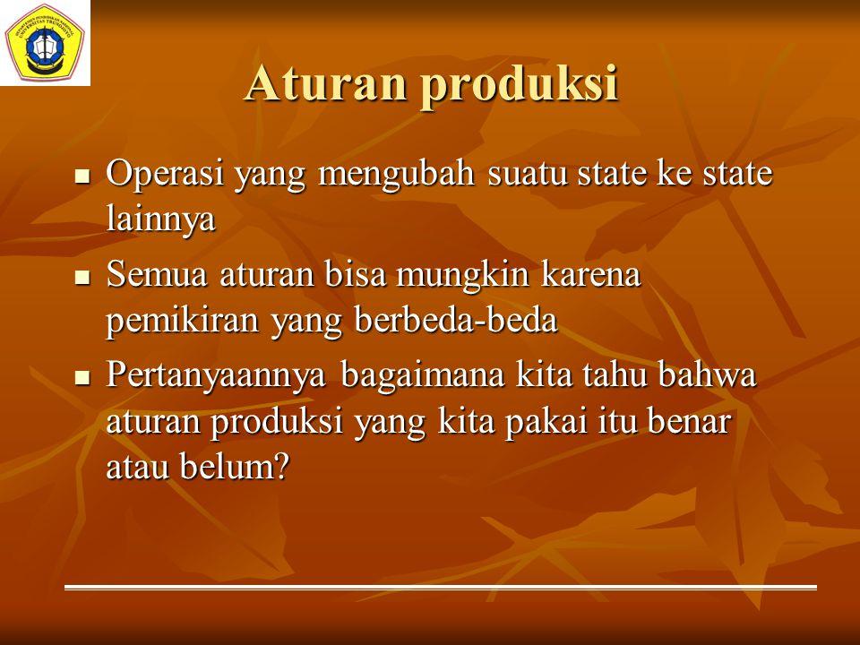 Aturan produksi Operasi yang mengubah suatu state ke state lainnya Operasi yang mengubah suatu state ke state lainnya Semua aturan bisa mungkin karena