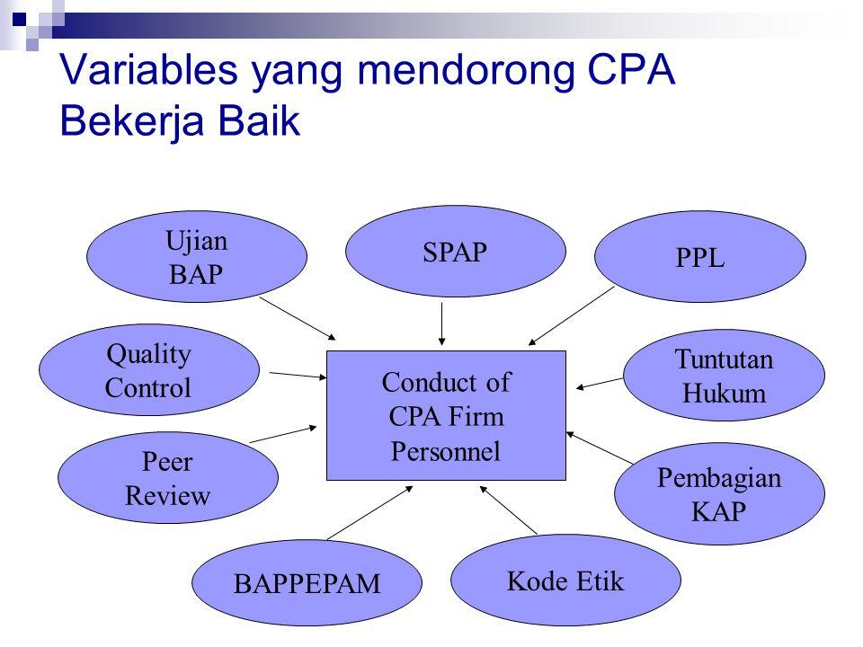 Variables yang mendorong CPA Bekerja Baik Conduct of CPA Firm Personnel SPAP PPL Tuntutan Hukum Pembagian KAP Kode Etik BAPPEPAM Peer Review Quality C