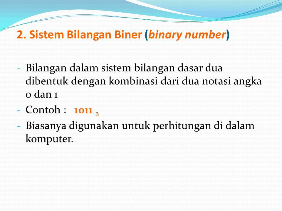 3. Sistem Bilangan Heksadesimal - Bilangan dibentuk dari kombinasi 16 simbol contoh : AF0116