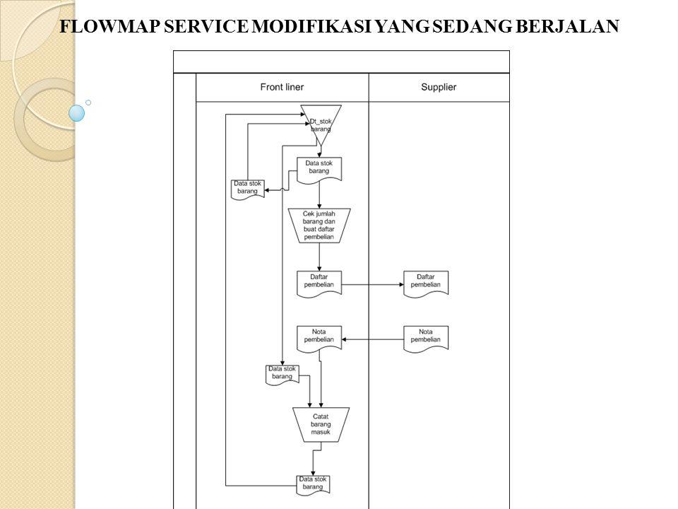 FLOWMAP SERVICE MODIFIKASI YANG SEDANG BERJALAN