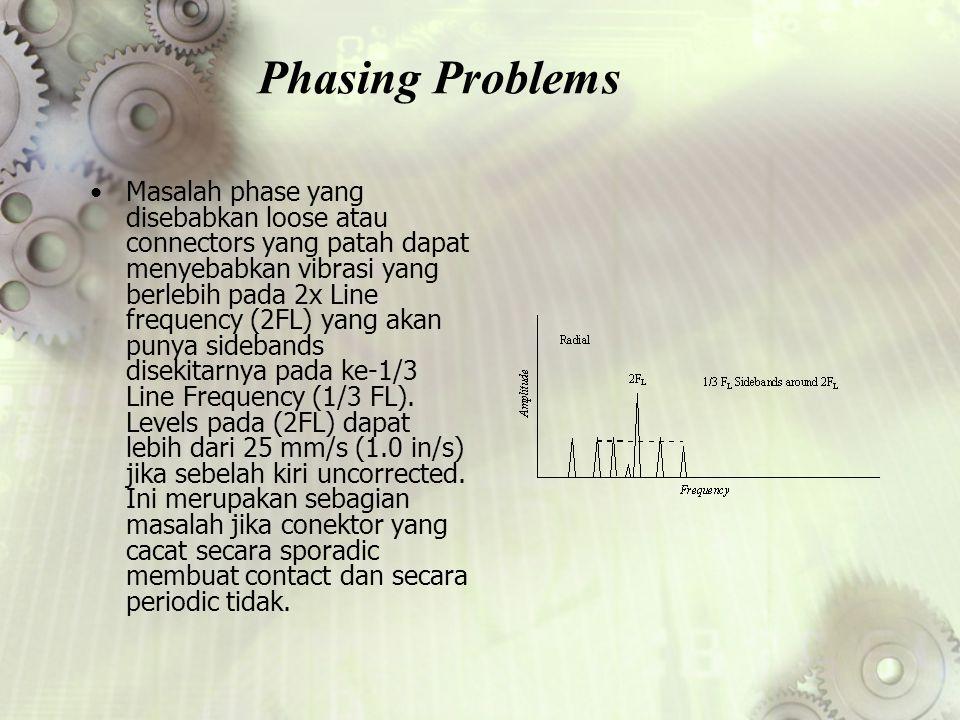 Phasing Problems Masalah phase yang disebabkan loose atau connectors yang patah dapat menyebabkan vibrasi yang berlebih pada 2x Line frequency (2FL) y