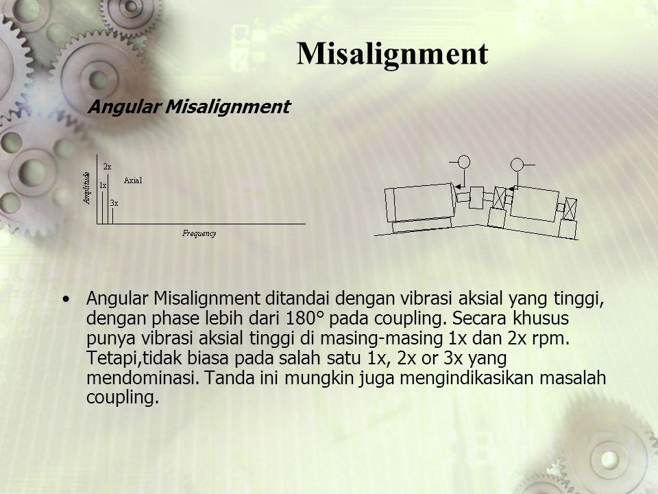 Misalignment Angular Misalignment ditandai dengan vibrasi aksial yang tinggi, dengan phase lebih dari 180° pada coupling. Secara khusus punya vibrasi