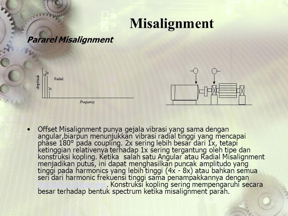 Misalignment Offset Misalignment punya gejala vibrasi yang sama dengan angular,biarpun menunjukkan vibrasi radial tinggi yang mencapai phase 180° pada