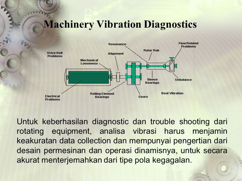 Untuk keberhasilan diagnostic dan trouble shooting dari rotating equipment, analisa vibrasi harus menjamin keakuratan data collection dan mempunyai pe