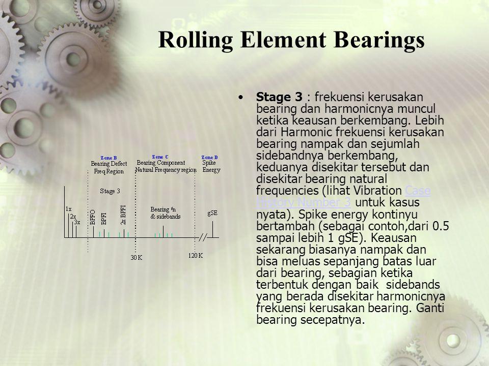 Rolling Element Bearings Stage 3 : frekuensi kerusakan bearing dan harmonicnya muncul ketika keausan berkembang. Lebih dari Harmonic frekuensi kerusak