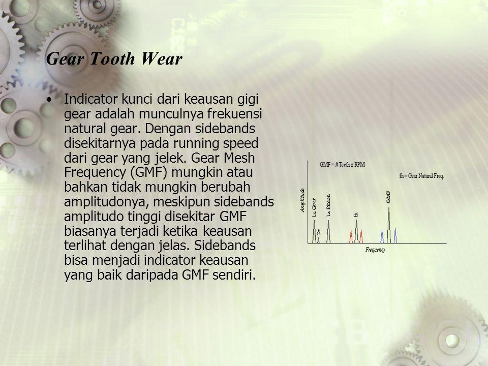 Gear Tooth Wear Indicator kunci dari keausan gigi gear adalah munculnya frekuensi natural gear. Dengan sidebands disekitarnya pada running speed dari