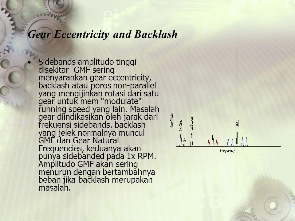 Gear Eccentricity and Backlash Sidebands amplitudo tinggi disekitar GMF sering menyarankan gear eccentricity, backlash atau poros non-parallel yang me