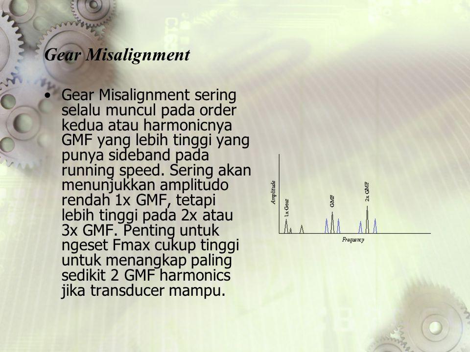 Gear Misalignment Gear Misalignment sering selalu muncul pada order kedua atau harmonicnya GMF yang lebih tinggi yang punya sideband pada running spee