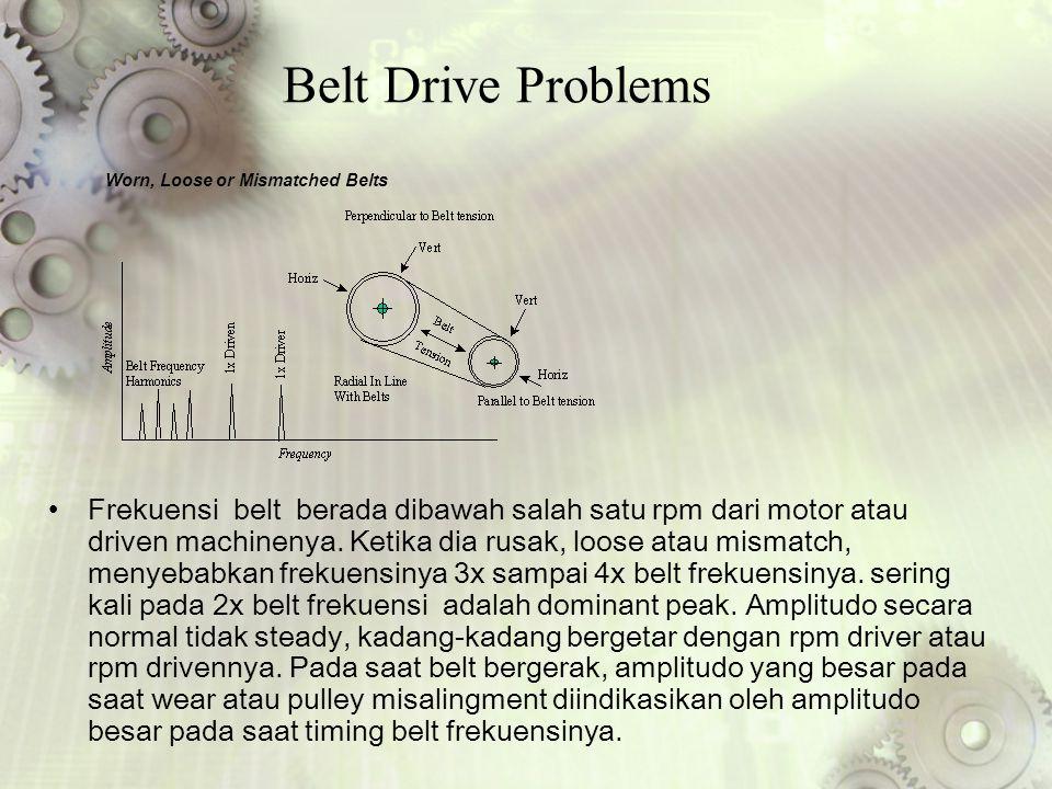 Belt Drive Problems Frekuensi belt berada dibawah salah satu rpm dari motor atau driven machinenya. Ketika dia rusak, loose atau mismatch, menyebabkan
