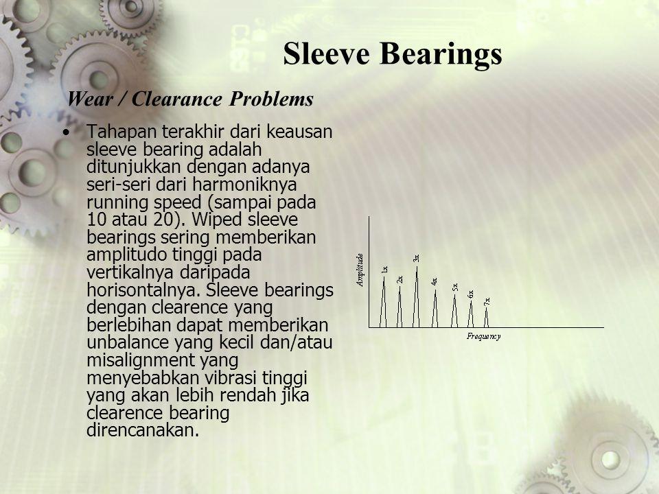 Sleeve Bearings Tahapan terakhir dari keausan sleeve bearing adalah ditunjukkan dengan adanya seri-seri dari harmoniknya running speed (sampai pada 10