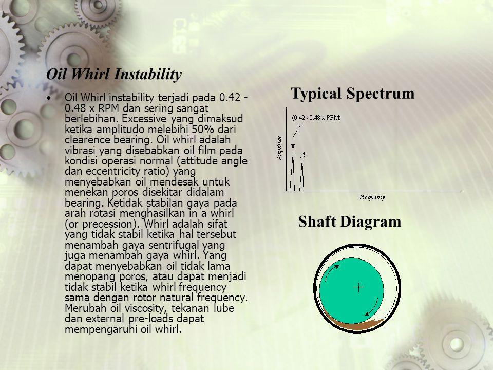 Oil Whirl instability terjadi pada 0.42 - 0.48 x RPM dan sering sangat berlebihan. Excessive yang dimaksud ketika amplitudo melebihi 50% dari clearenc