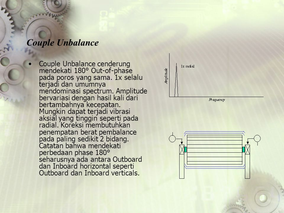 Couple Unbalance cenderung mendekati 180° Out-of-phase pada poros yang sama.