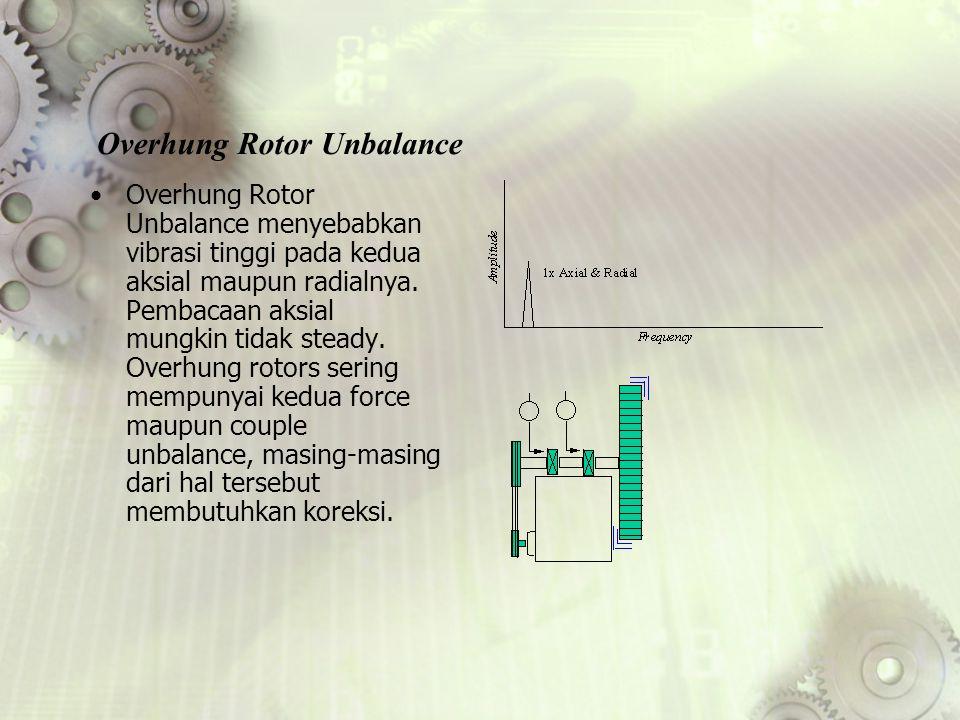 Overhung Rotor Unbalance menyebabkan vibrasi tinggi pada kedua aksial maupun radialnya. Pembacaan aksial mungkin tidak steady. Overhung rotors sering