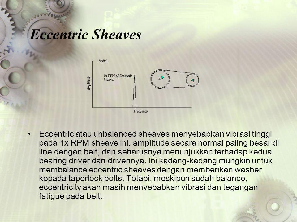 Eccentric Sheaves Eccentric atau unbalanced sheaves menyebabkan vibrasi tinggi pada 1x RPM sheave ini. amplitude secara normal paling besar di line de